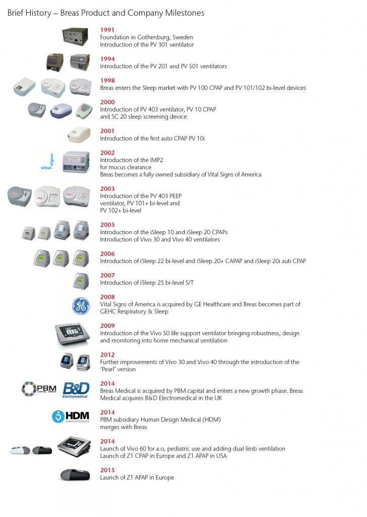 Product_history